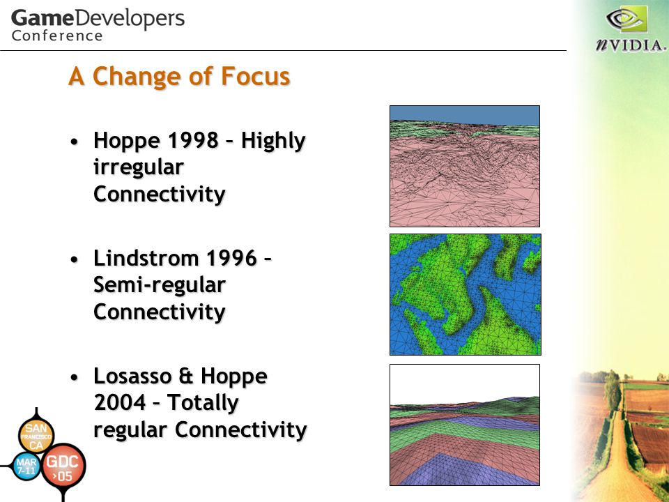 A Change of Focus Hoppe 1998 – Highly irregular Connectivity