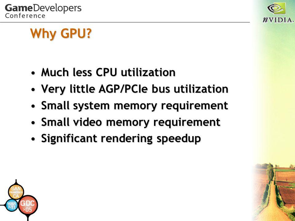 Why GPU Much less CPU utilization
