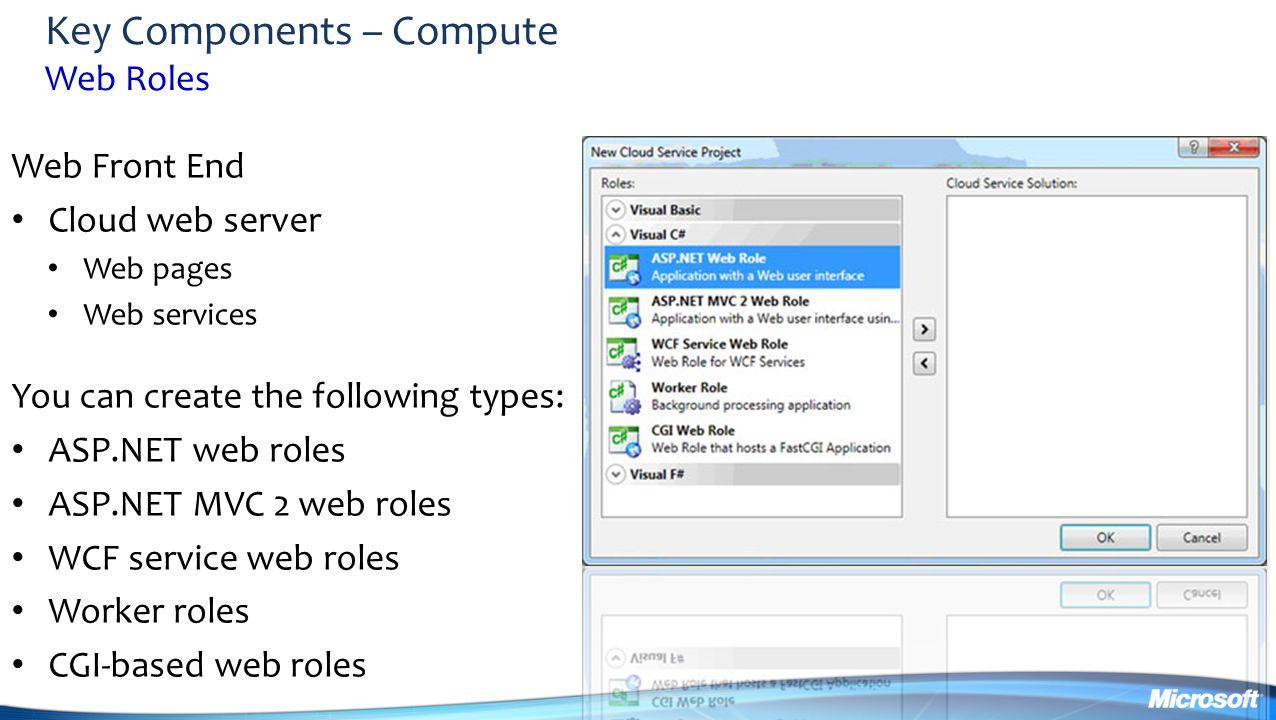 Key Components – Compute Web Roles