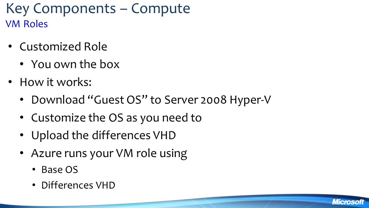 Key Components – Compute VM Roles