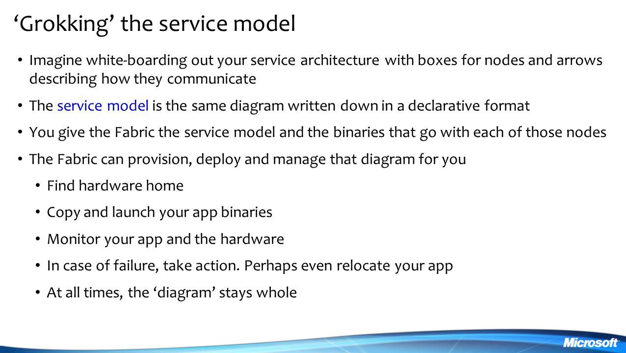 'Grokking' the service model