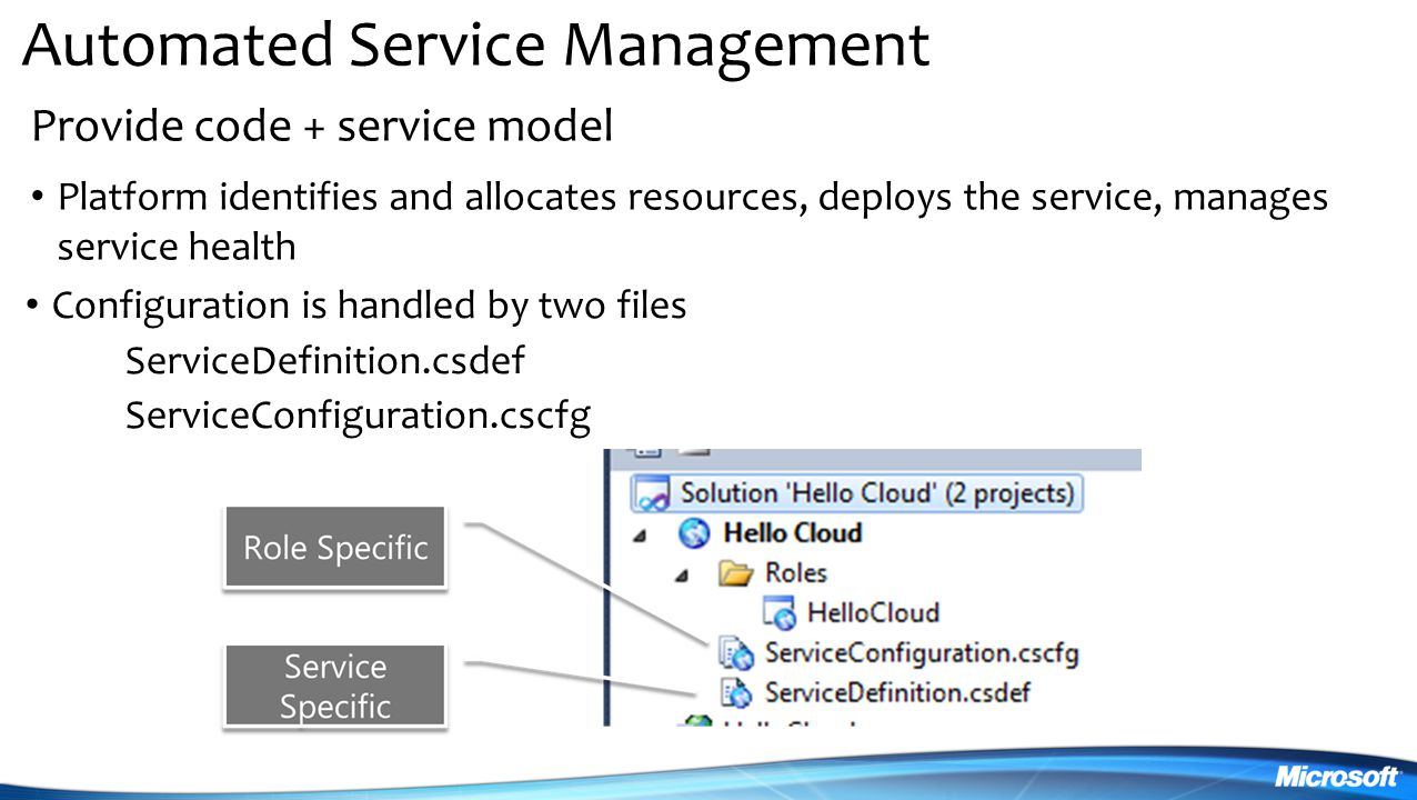Automated Service Management