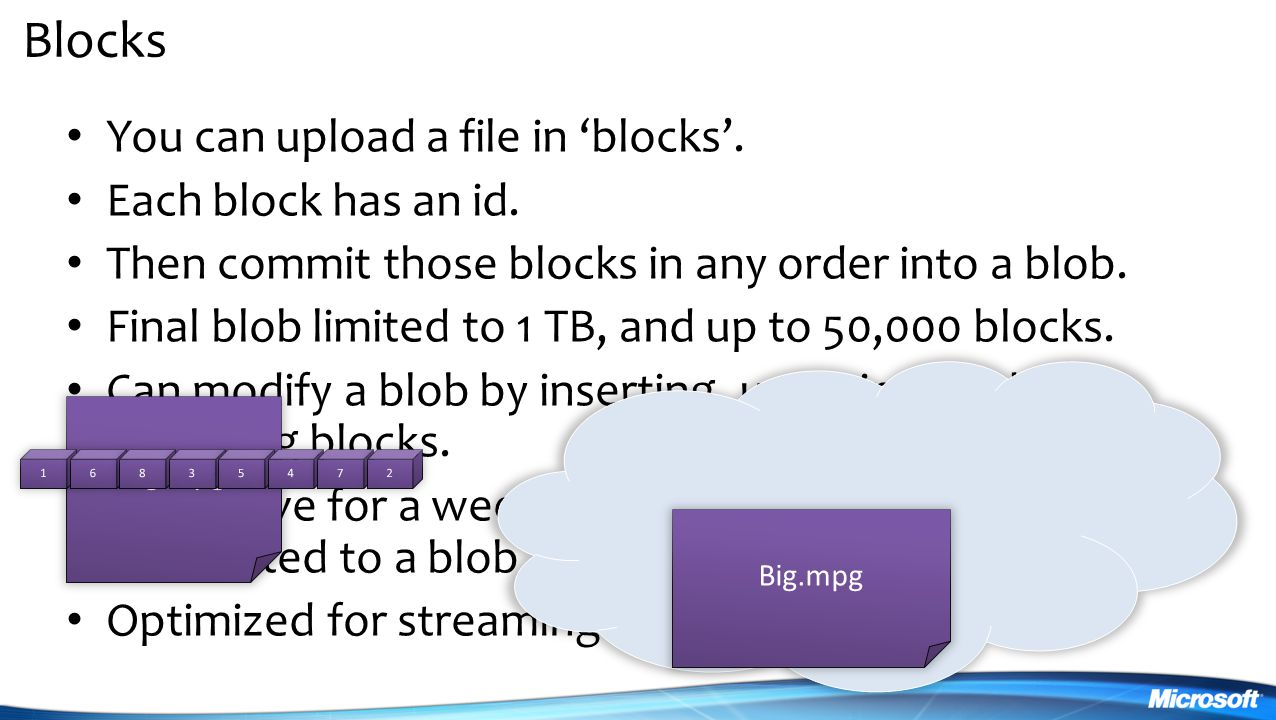 Blocks You can upload a file in 'blocks'. Each block has an id.