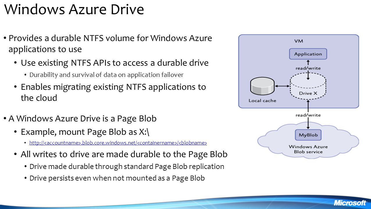 Windows Azure Drive Provides a durable NTFS volume for Windows Azure applications to use. Use existing NTFS APIs to access a durable drive.