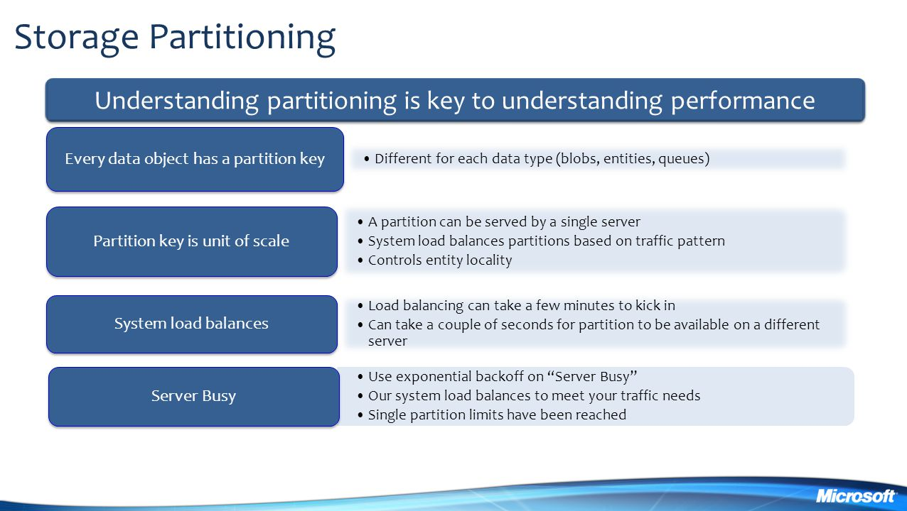 Storage Partitioning Understanding partitioning is key to understanding performance. Every data object has a partition key.