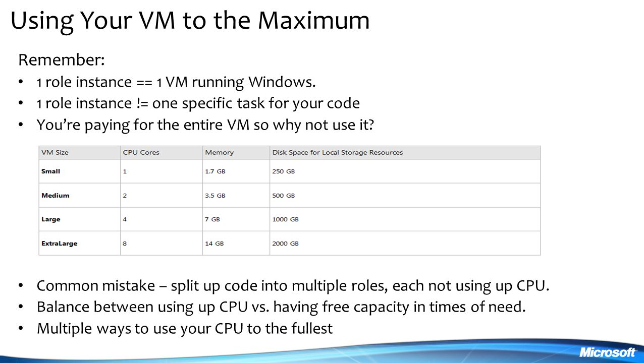 Using Your VM to the Maximum