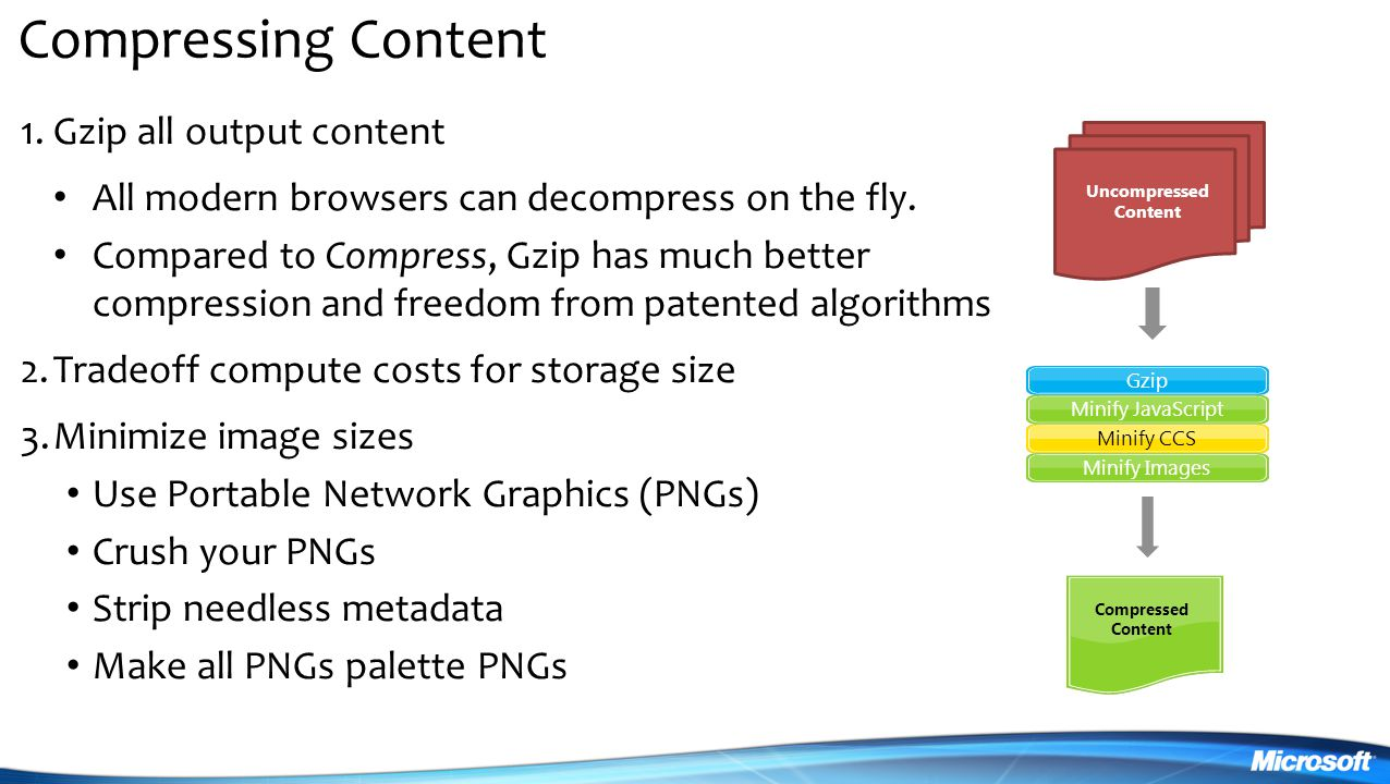 Compressing Content Gzip all output content