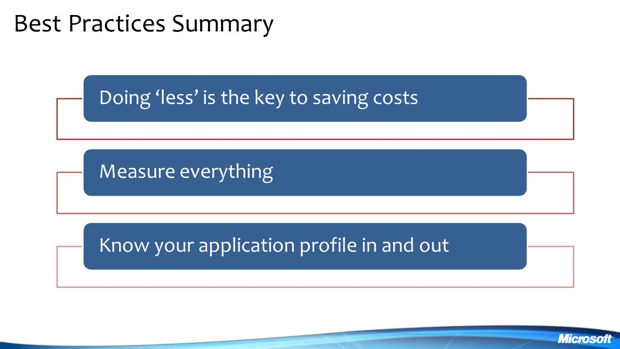 Best Practices Summary