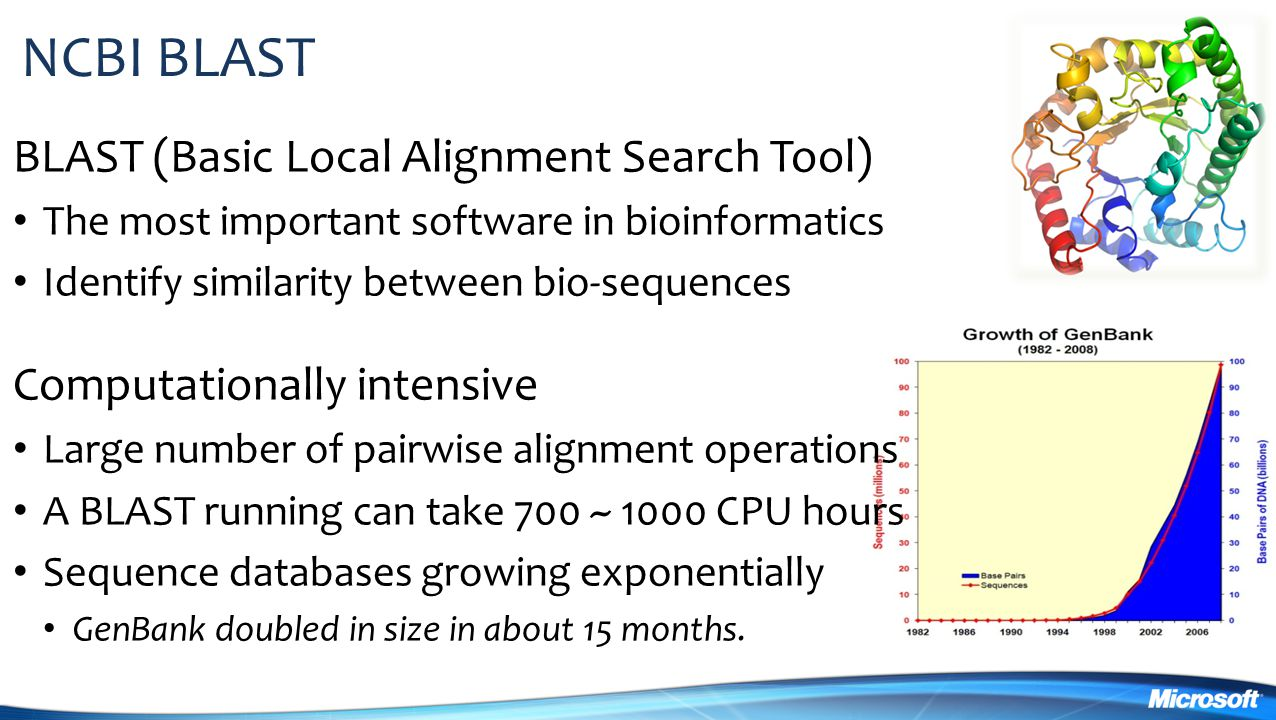 NCBI BLAST BLAST (Basic Local Alignment Search Tool)