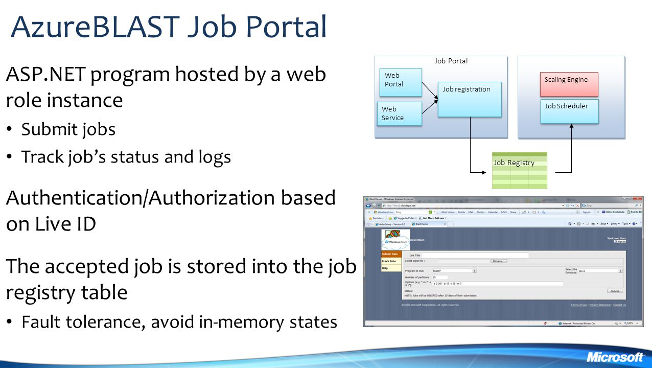 AzureBLAST Job Portal ASP.NET program hosted by a web role instance