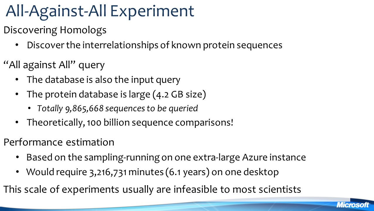 All-Against-All Experiment