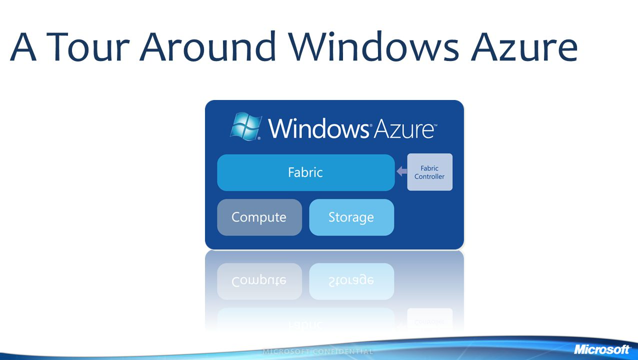 A Tour Around Windows Azure