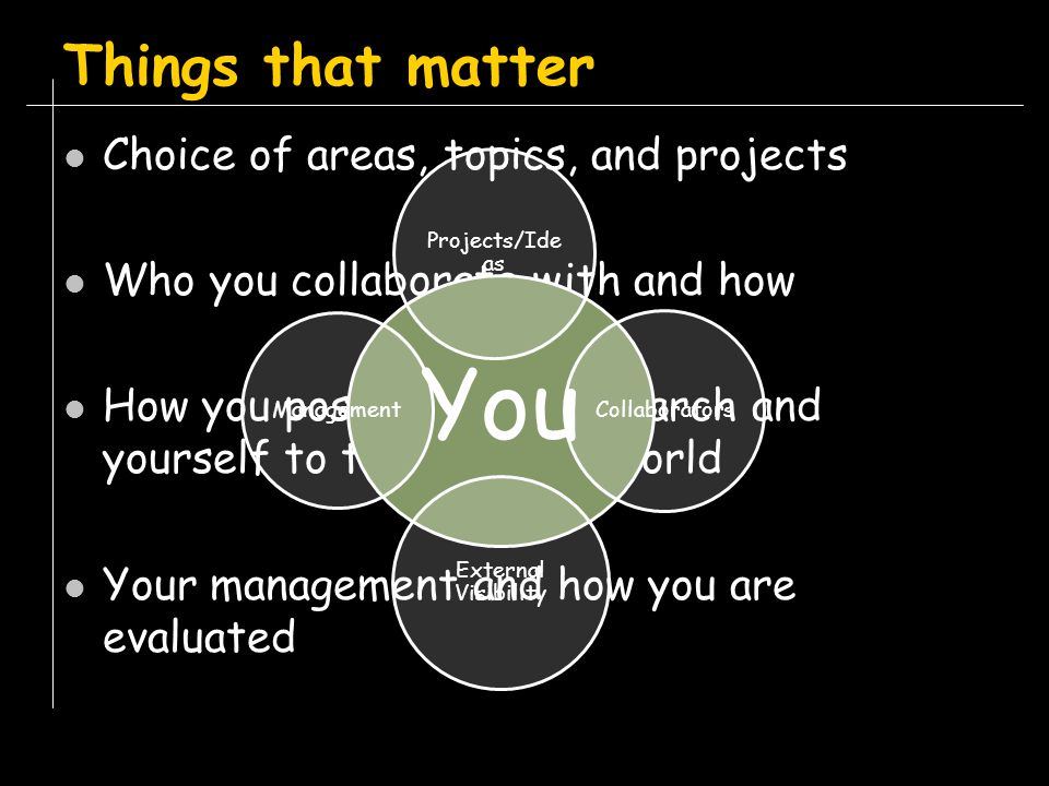 You Things that matter Choice of areas, topics, and projects