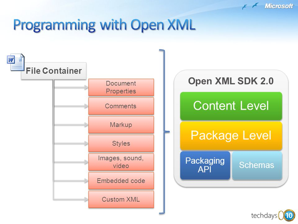 Programming with Open XML