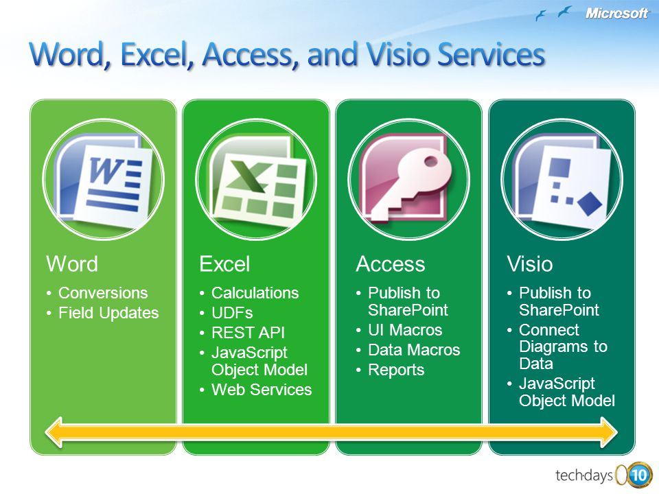 Word, Excel, Access, and Visio Services