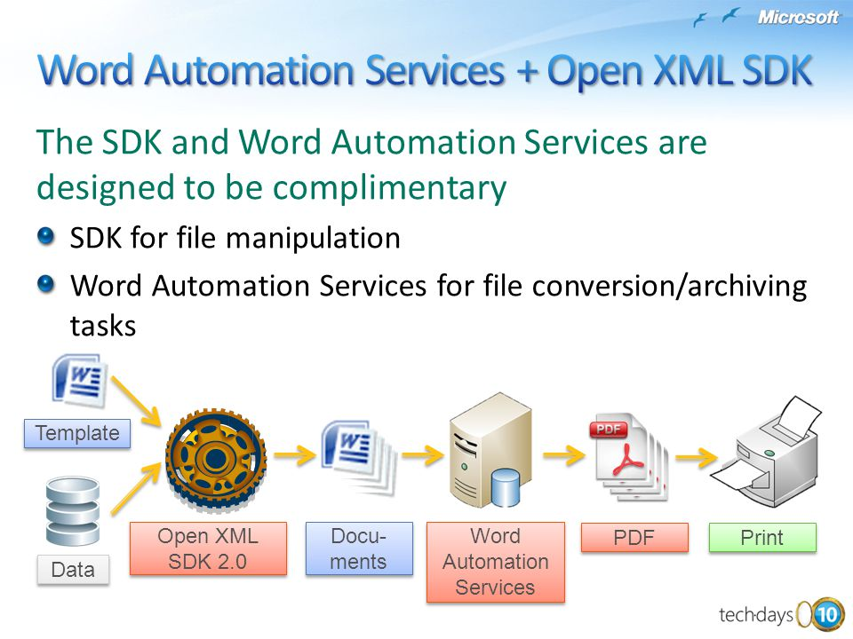 Word Automation Services + Open XML SDK