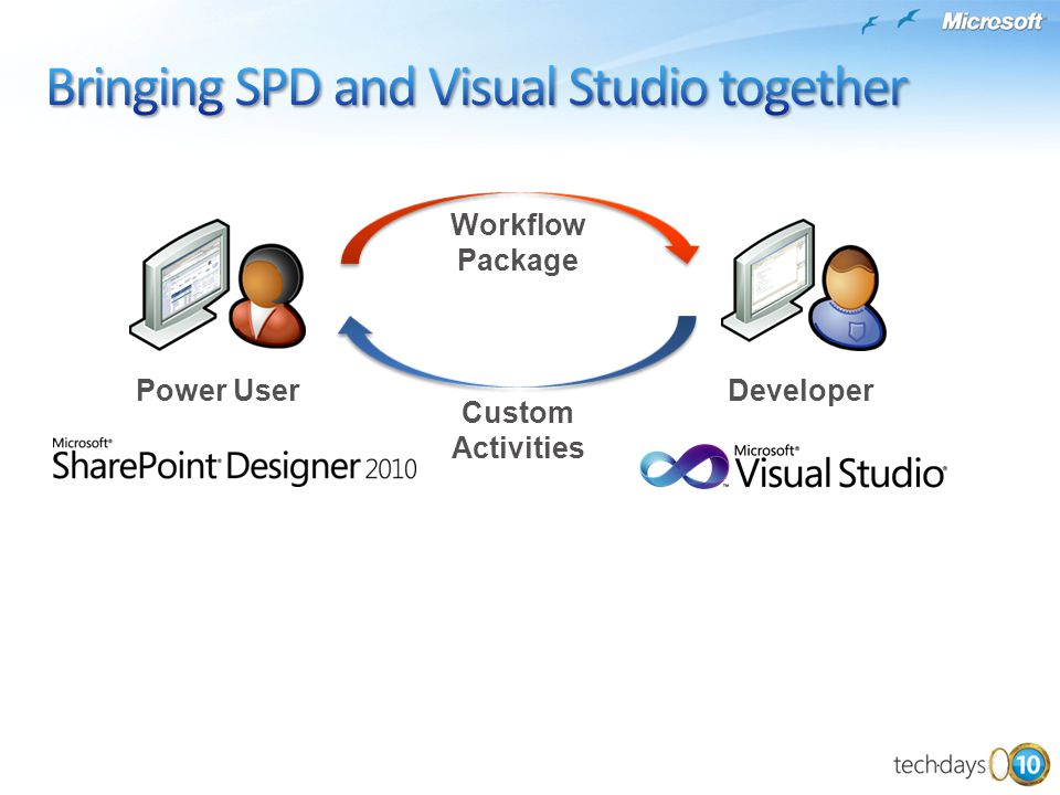 Bringing SPD and Visual Studio together