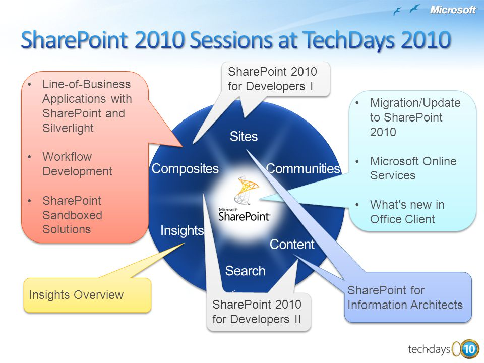 SharePoint 2010 Sessions at TechDays 2010