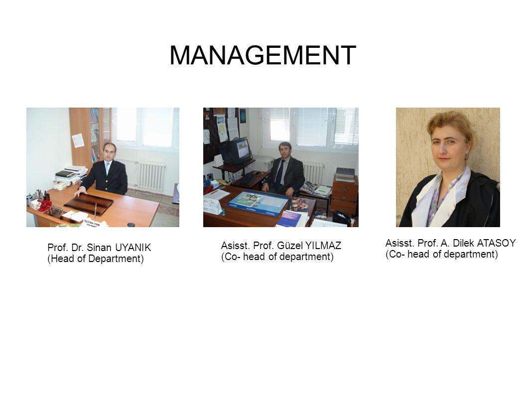 MANAGEMENT Asisst. Prof. A. Dilek ATASOY Asisst. Prof. Güzel YILMAZ