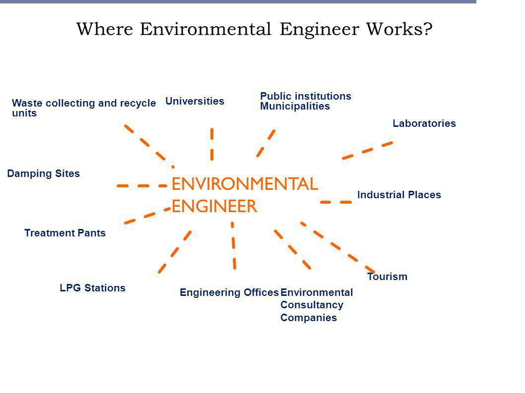 Where Environmental Engineer Works