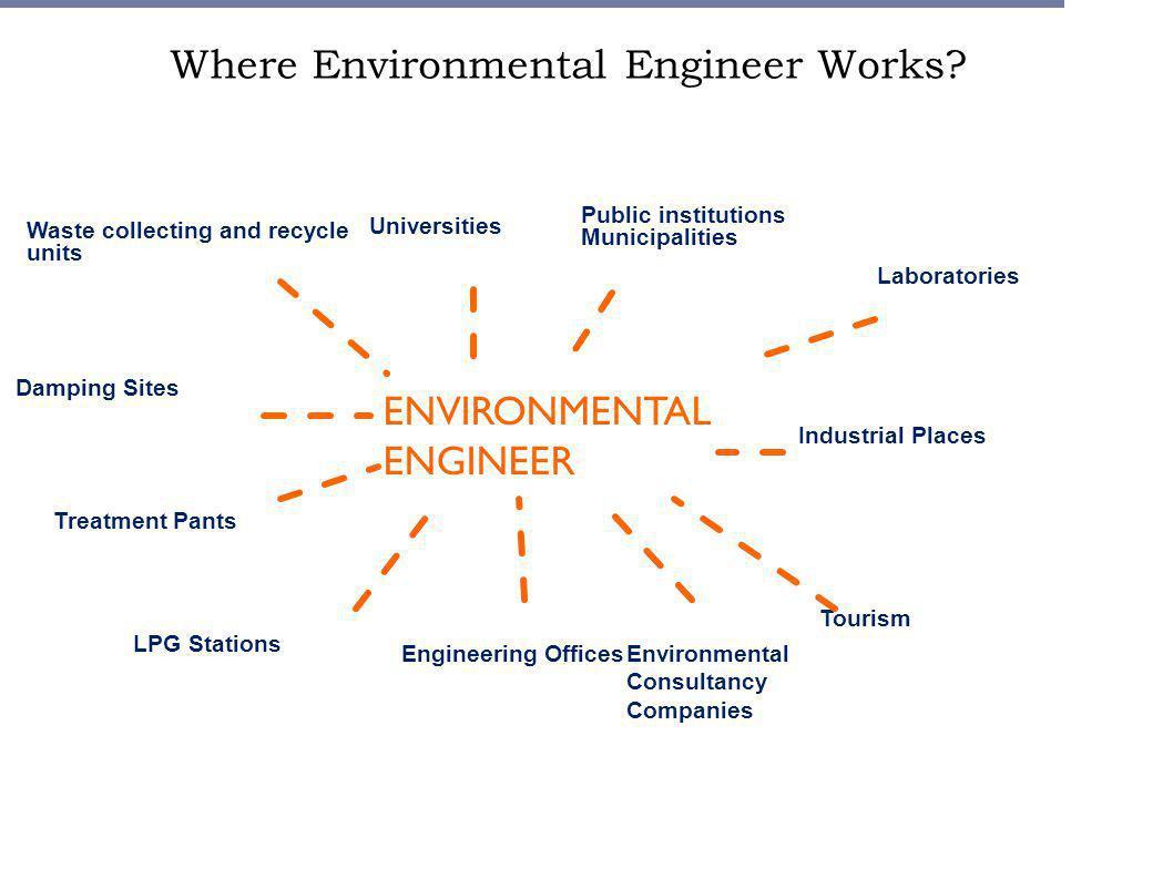 Where Environmental Engineer Works
