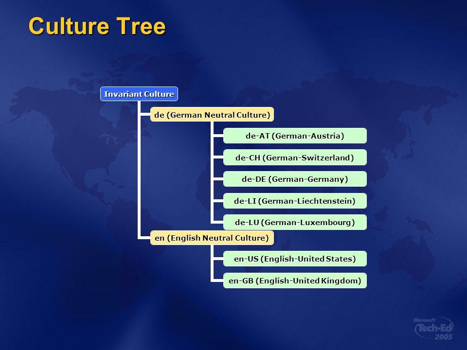 Culture Tree