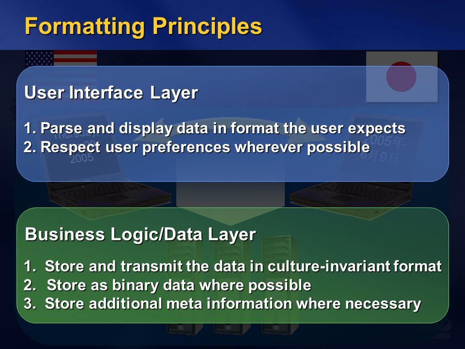 Formatting Principles
