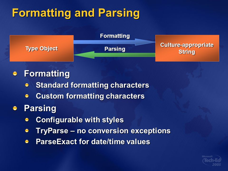 Formatting and Parsing