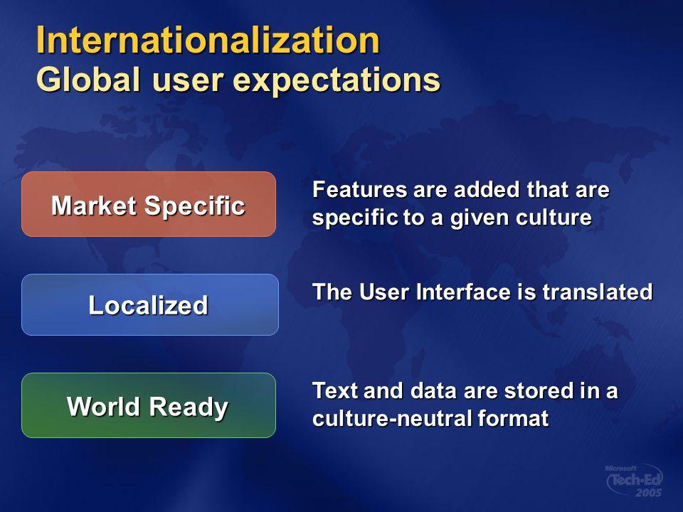 Internationalization Global user expectations