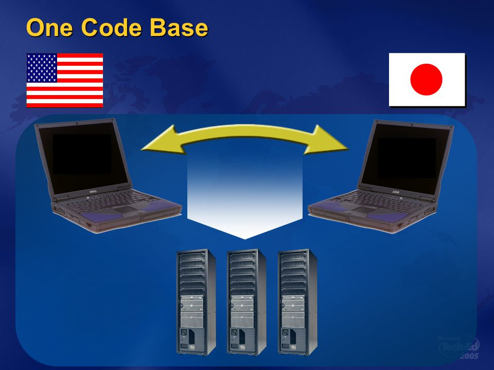 One Code Base Wanted design: US PC there, appear on click: US date, Japanese PC, Japanese date, double arrow, triple arrow & server.