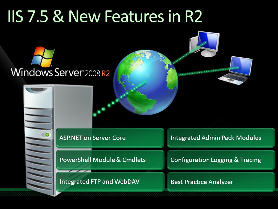 IIS 7.5 & New Features in R2 ASP.NET on Server Core