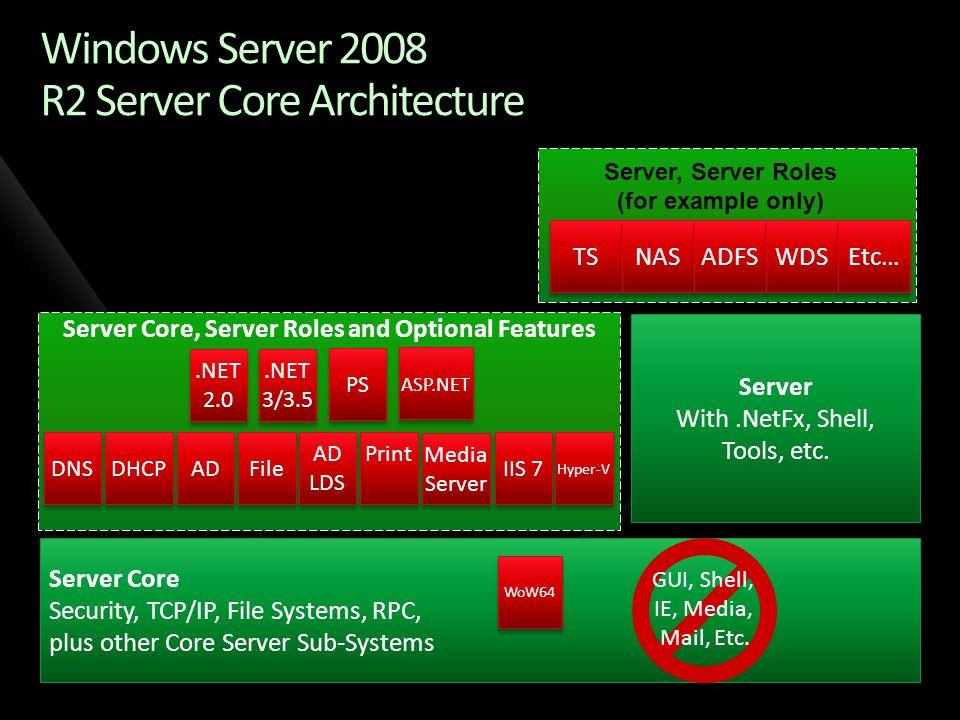 Windows Server 2008 R2 Server Core Architecture