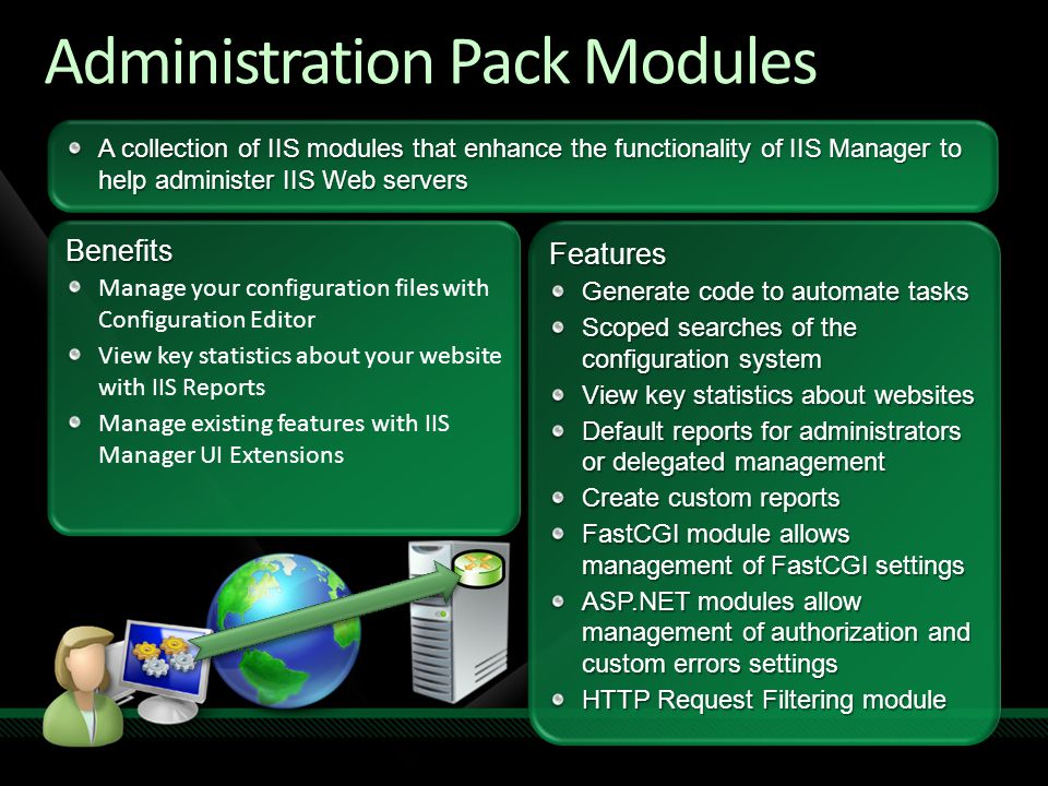 Administration Pack Modules