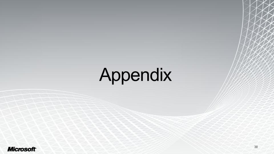 Appendix Slide Objective: Notes: