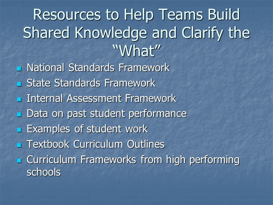 Resources to Help Teams Build Shared Knowledge and Clarify the What
