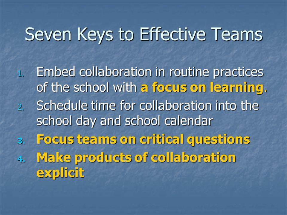 Seven Keys to Effective Teams