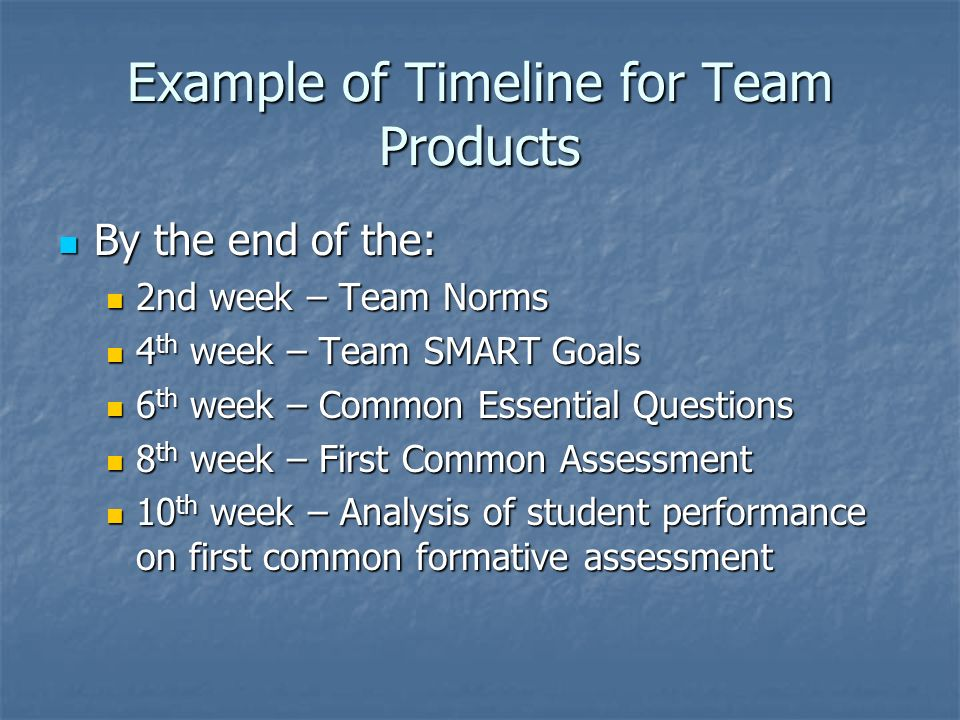 Example of Timeline for Team Products