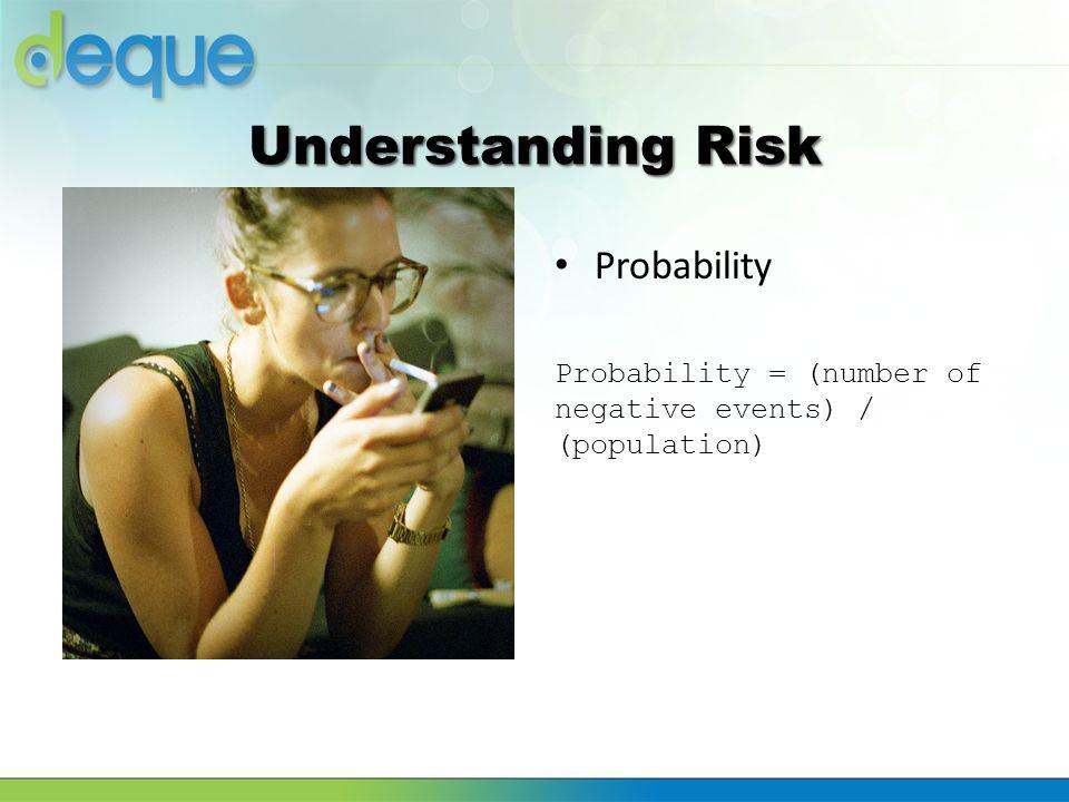 Understanding Risk Probability