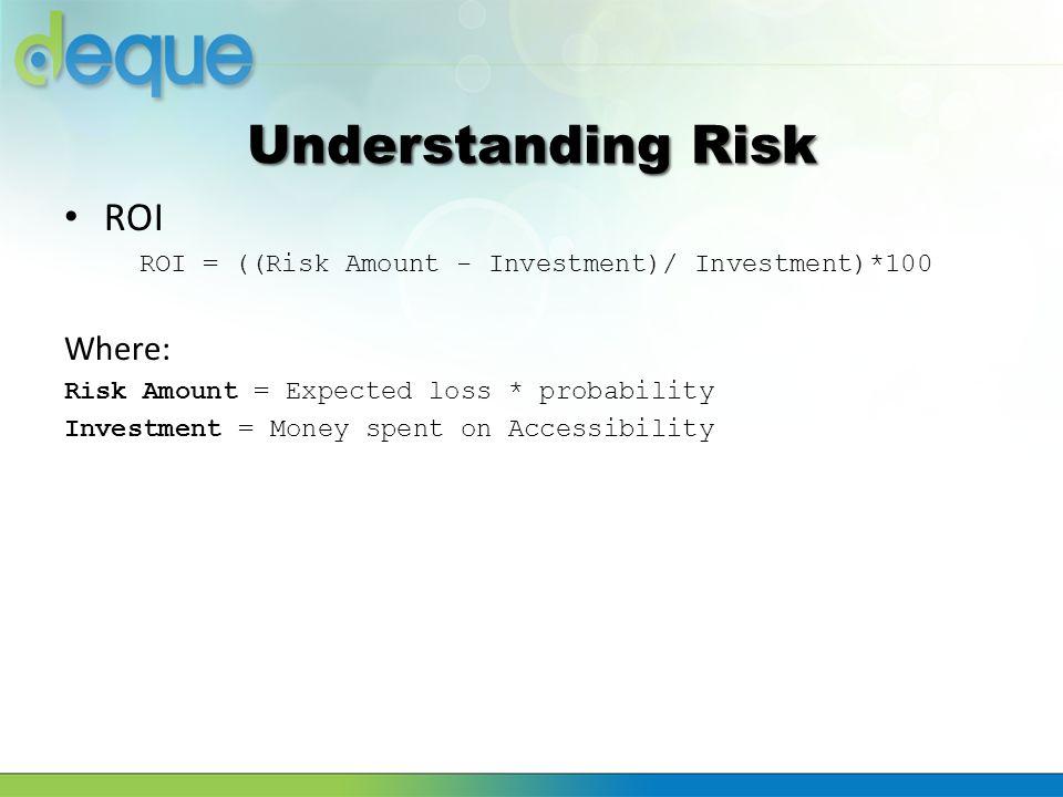 ROI = ((Risk Amount - Investment)/ Investment)*100
