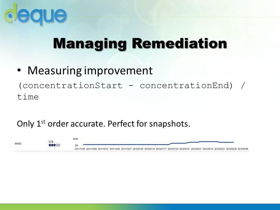 Managing Remediation Measuring improvement