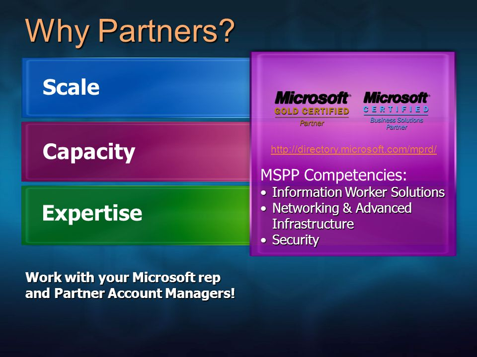 Why Partners Scale Capacity Expertise MSPP Competencies: