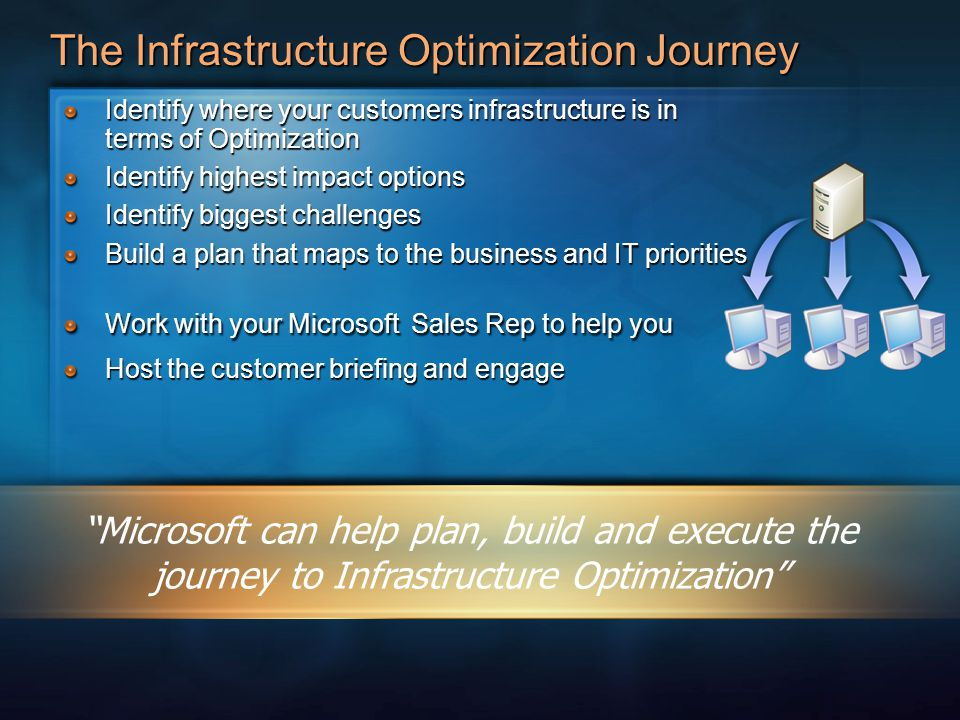 The Infrastructure Optimization Journey