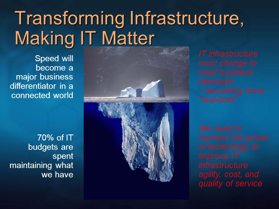 Transforming Infrastructure, Making IT Matter