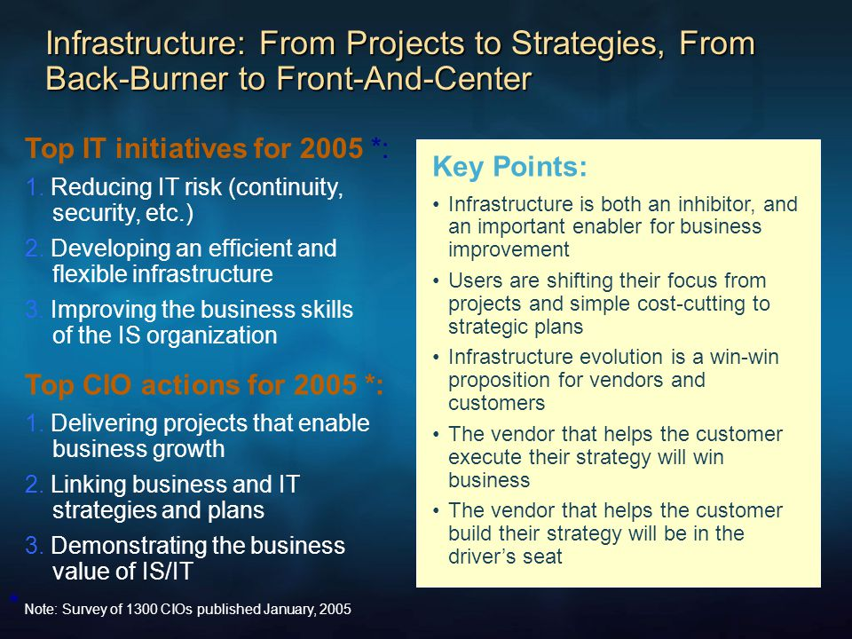 Infrastructure: From Projects to Strategies, From Back-Burner to Front-And-Center