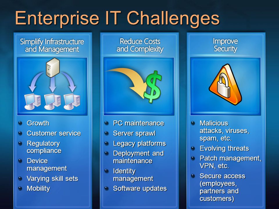 Enterprise IT Challenges