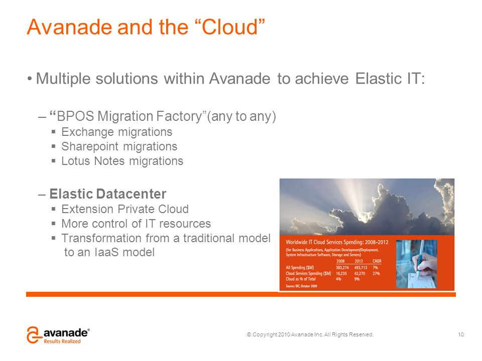 Avanade and the Cloud