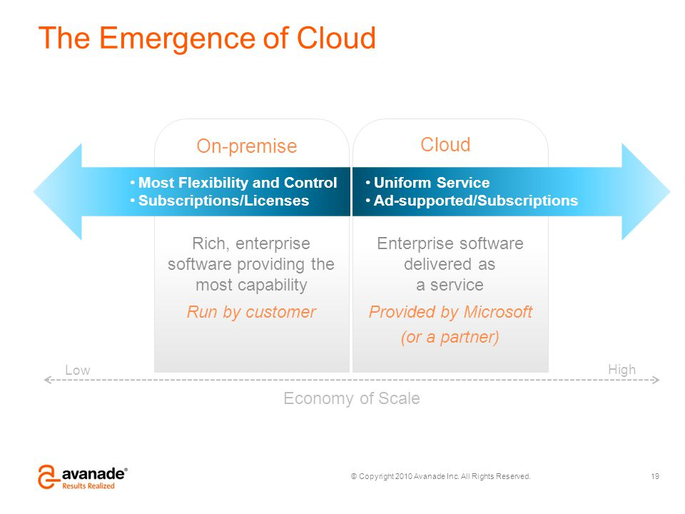 The Emergence of Cloud On-premise Cloud