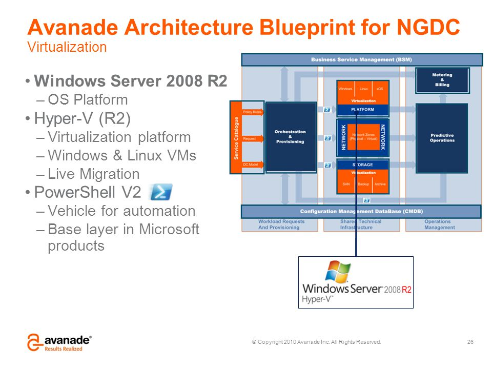 Avanade Architecture Blueprint for NGDC Virtualization