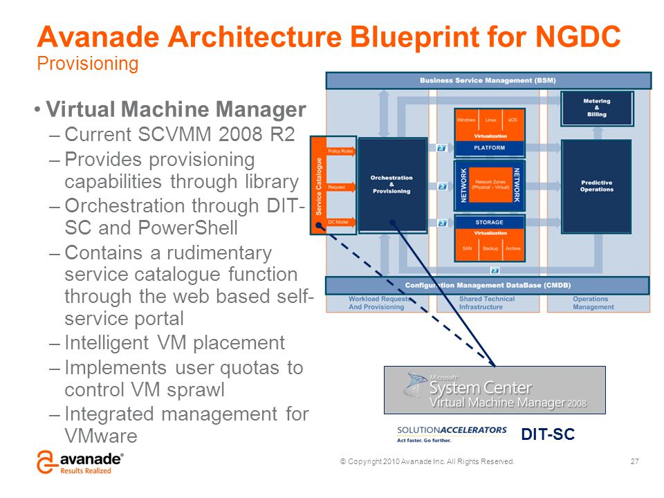 Avanade Architecture Blueprint for NGDC Provisioning