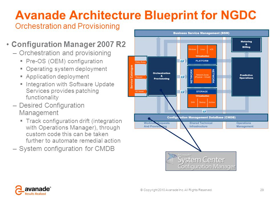 Avanade Architecture Blueprint for NGDC Orchestration and Provisioning